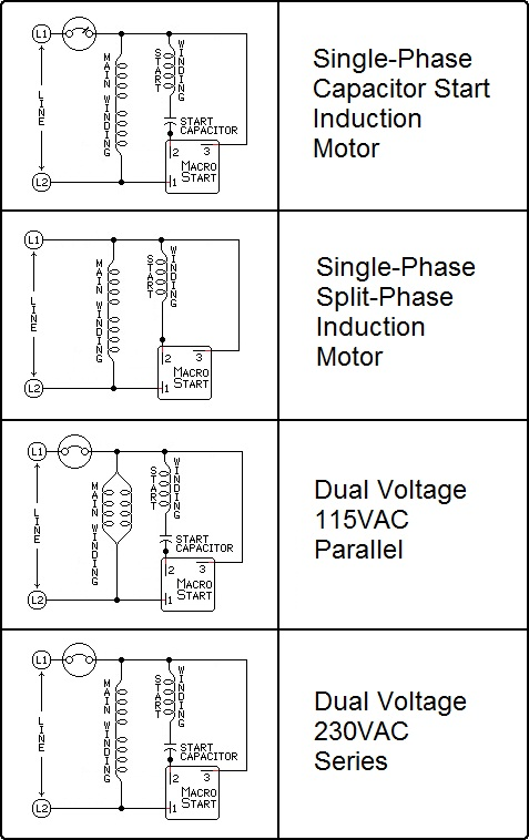 Macrostart Switches